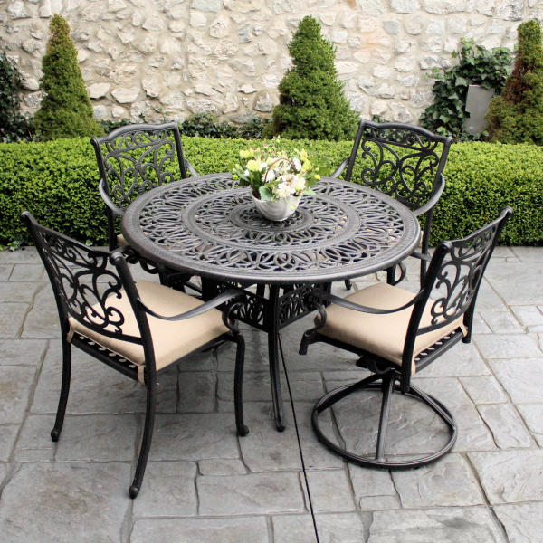 Awesome Pinehurst Collection. Patio Furniture Information